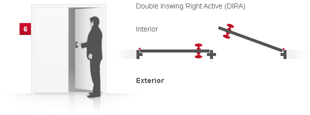 Inswing And Outswing Modern Interior Doors By Milanodoors